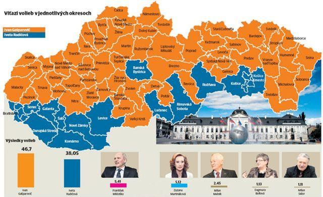 Prezidenstké voľby 2009.