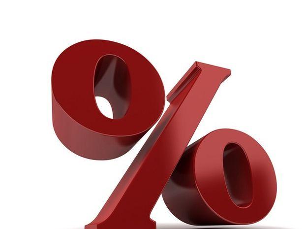 percento, znak