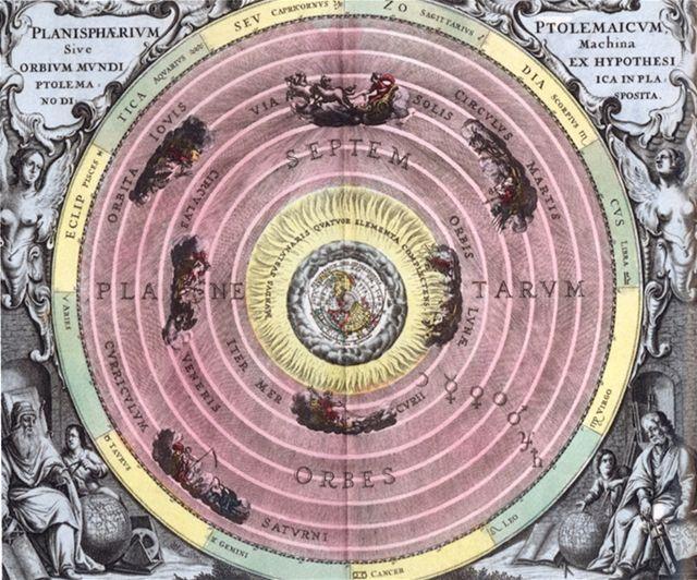 Ptolemaiova predstava vesmíru so známymi planétami na otáčajúcich sa kryštálových sférach so Zemou v strede. Poradie planét bolo určené podľa ich rýchlosti oproti hviezdam na vonkajšej pevnej sfére. Tento náhľad na vesmír platil 1400 rokov.