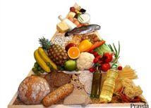 (typo - nepouzivat v orise) pyramída, jedlo, strava, potraviny