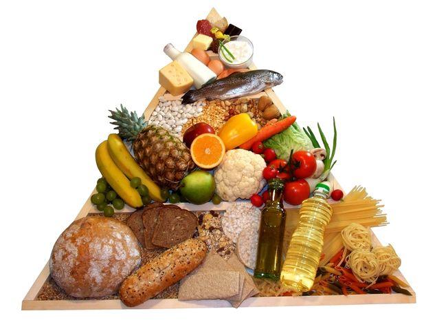 pyramída, jedlo, strava, potraviny