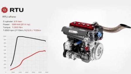 RTU engine
