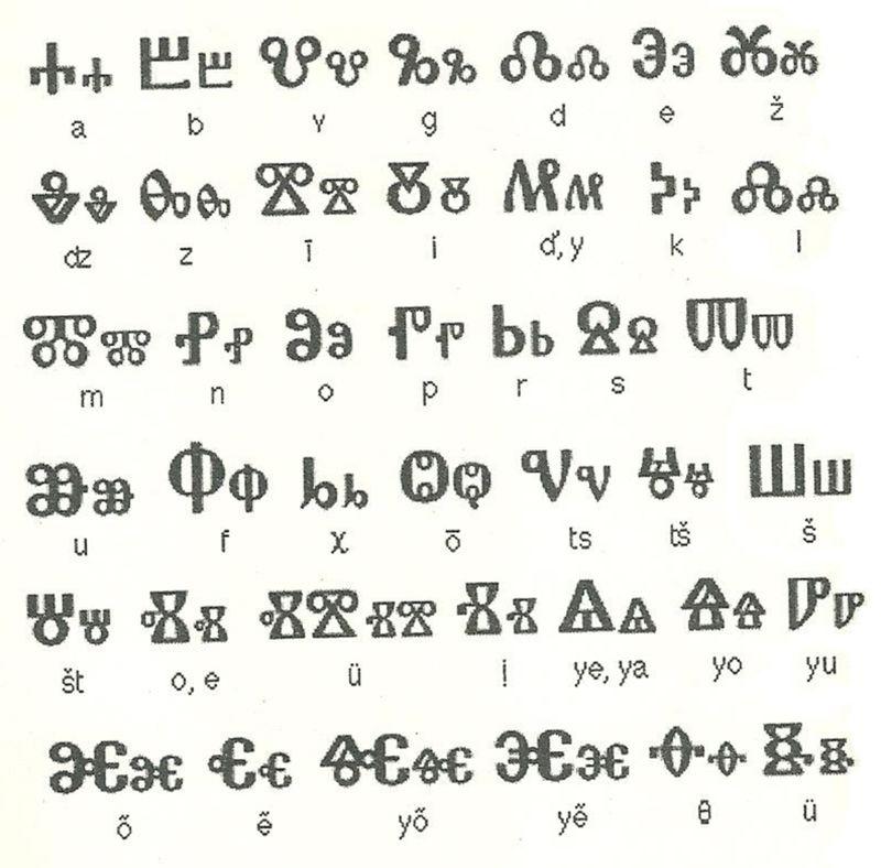 Grécka abeceda  a jej prepis.