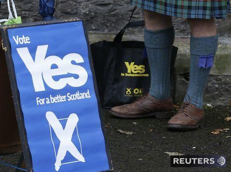 Škóti odmietli nezávislosť, hovorí prvý prieskum