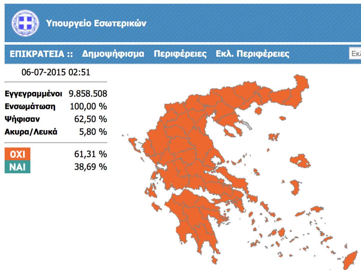Konečné výsledky gréckeho referenda