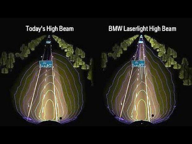 Podobne ako pri autách je dosah laserového svetla v porovnaní s konvenčnými svetlami až dvojnásobný.