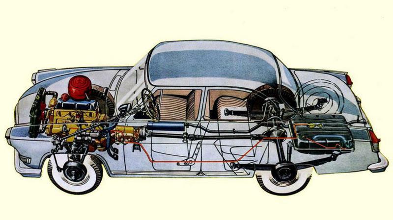 Volga mala jednoduchú konštrukciu s tuhou zadnou nápravou. Poháňal ju 2,4 litrový 4-valec s výkonom od 48 až do 63 kilowattov.