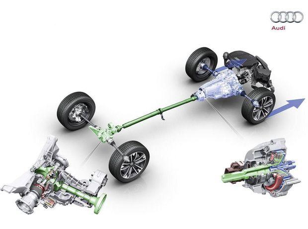 Quattro ultra bude možné na rozdiel od systému s medzinápravovou spojkou Haldex kombinovať aj s aktívnym zadným diferenciálom. To by malo schopnosti quattro ultra posunúť o triedu vyššie.