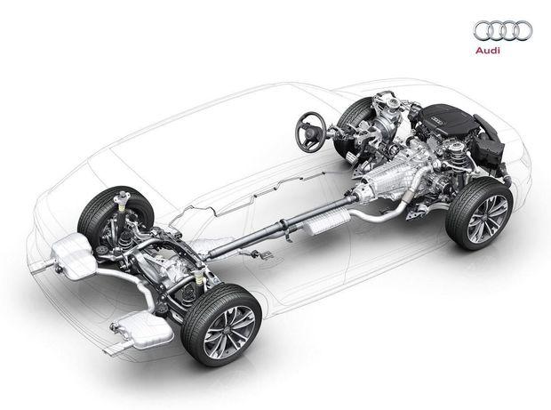 Audi quattro ultra - 2016 systém 4x4