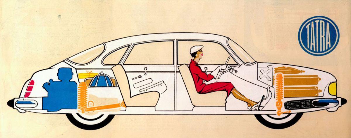 Tatra 603 disponovala dvomi batožinovými priestormi. Väčší sa nachádzal pod prednou kapotou, menší za zadnými sedadlami.