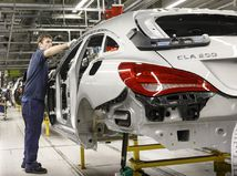 Mercedes-Benz CLA - výroba