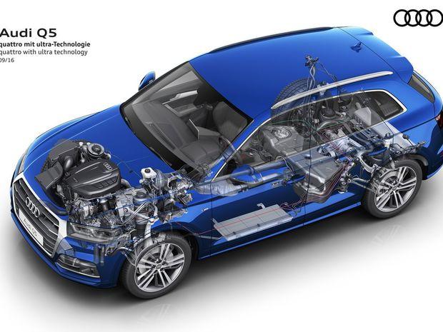 Nový pohon Quattro ultra znižuje spotrebu paliva.