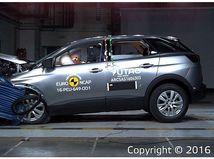 Euro NCAP - Peugeot 3008