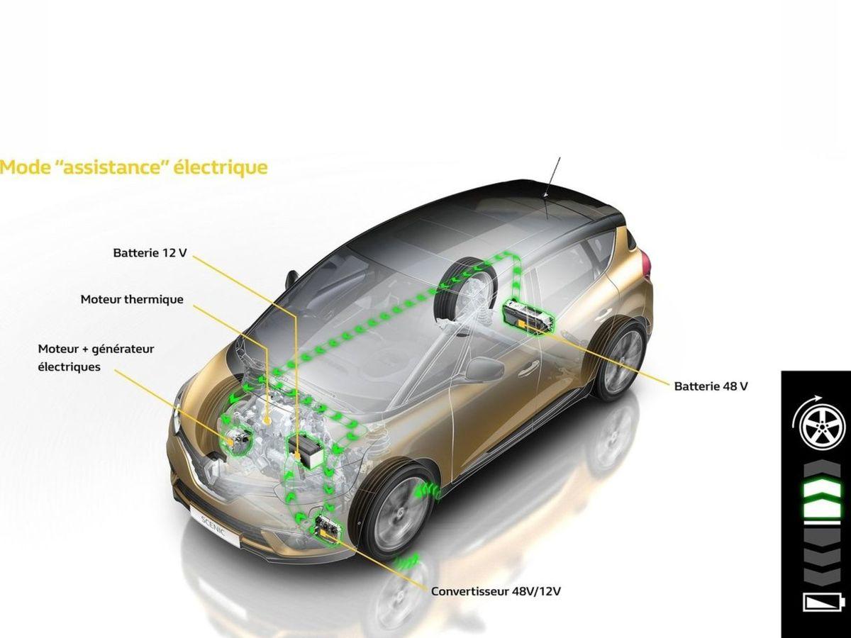 Verzia 1,5 dCi Hybrid s 10-kilowattovým reverzibilným alternátorom ušetrí osem až 10 % paliva.