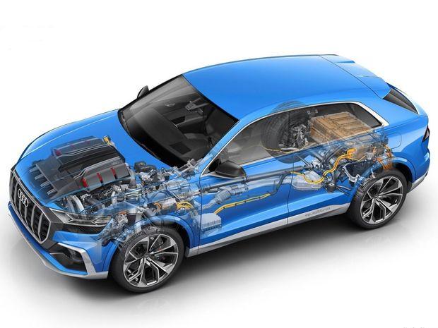 Plug-in hybridná sústava spája benzínový 6-valec 3,0 TFSI s elektromotorom v 8-stupňovej prevodovke Tiptronic. Celkový výstup je 330 kW a 700 Nm.