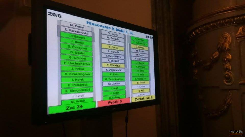 Hlasovanie bratislavských poslancov o zákaze herní na území Bratislavy.
