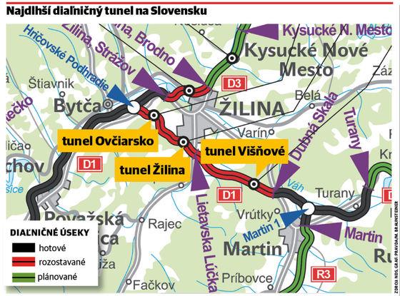 Najdlhší diaľničný tunel na Slovensku.