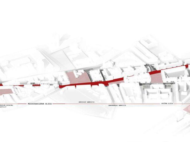 Revitalizáciou Mickiewiczovej by sa posilnilo prepojenie Starého a Nového Mesta. Ulica je na osi Michalskej, Obchodnej, Krížnej, Vajnorskej až po Kuchajdu.