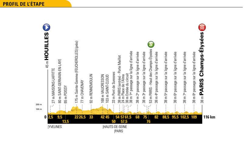 281618bb4ea77 Etapa očami expertov: Sagan túži po čerešničke na torte - Cyklistika ...