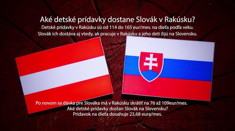VIDEO  Opustia Rakúsko tisíce Slovákov  - Domáce - Správy - Pravda.sk b612b62fc95