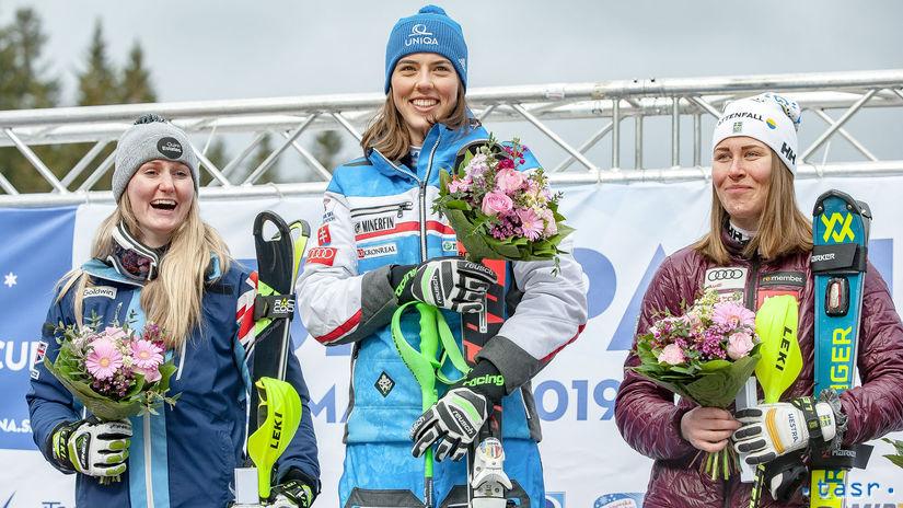 88f5889c0 Petra Vlhová (v strede) na pódiu po víťazstve v slalome Európskeho pohára v  alpskom lyžovaní v Jasnej. Na druhom mieste skončila Britka Charlie  Guestová ...