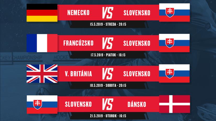 89912851932fe MS v hokeji 2019. Po druhýkrát na Slovensku. - Ostatné - Komerčné správy -  Pravda.sk