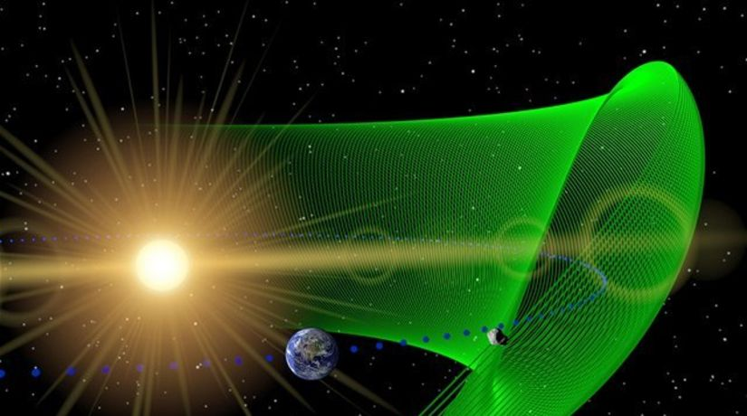 Zem, Slnko, trójsky asteroid