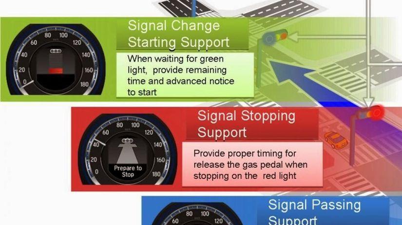 Honda - semafory