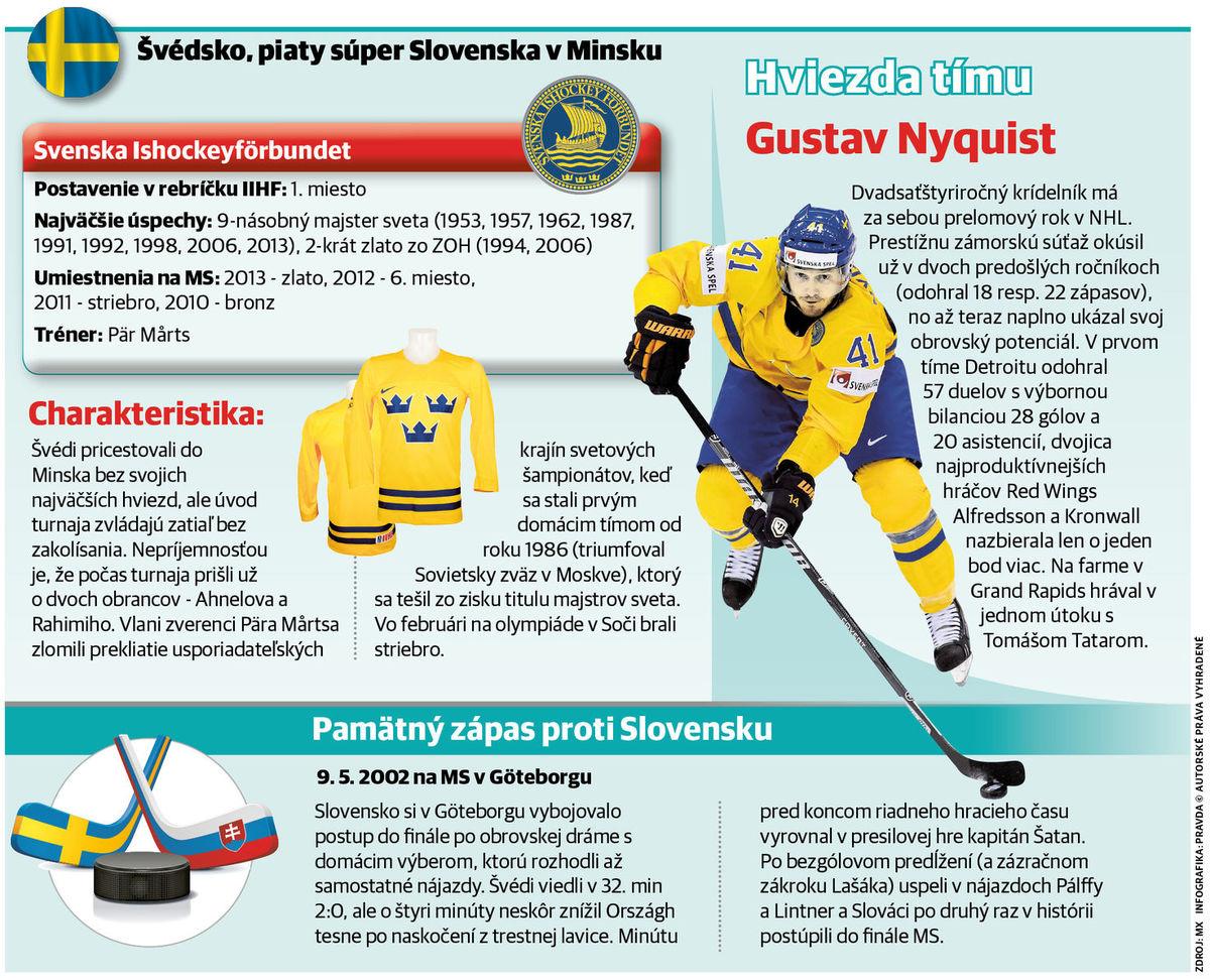 80e5cc1688841 Vůjteka by potešil víťazný darček - MS 2014 - Hokej - Šport - Pravda.sk