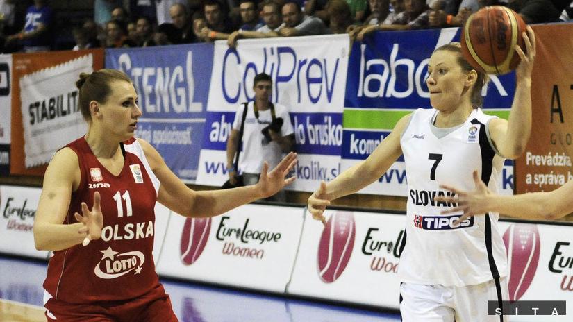 Slovensko - Poľsko