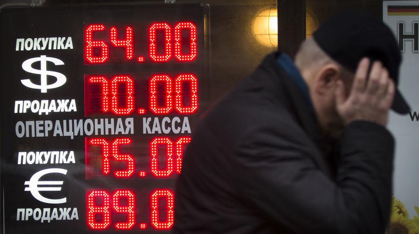 Rubeľ, ekonomika, kurz