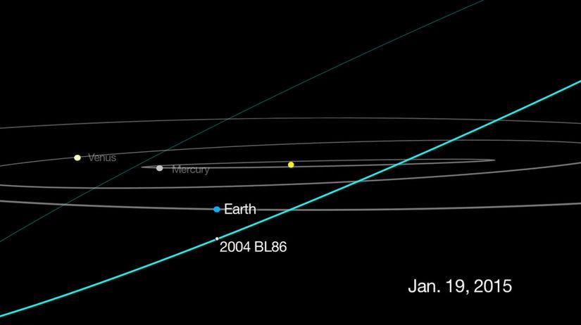 asteroid, zem, merkúr, venuša, vesmír, NASA