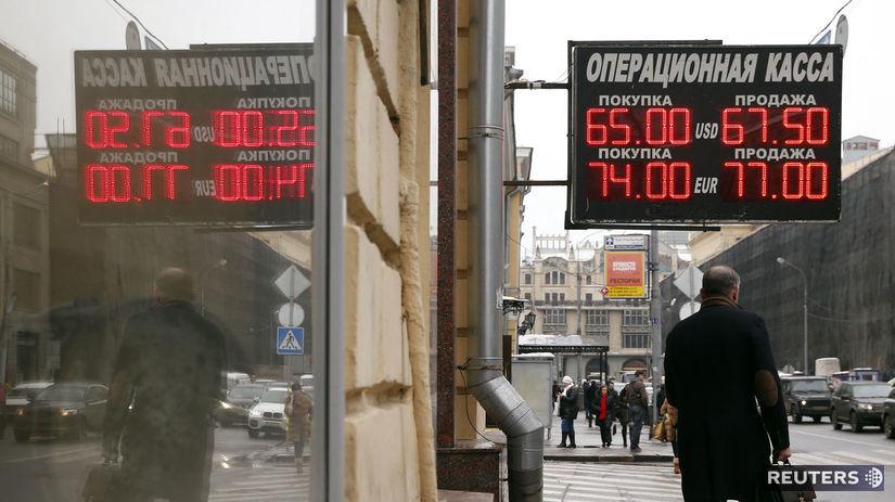 Rusko, Moskva, rubeľ