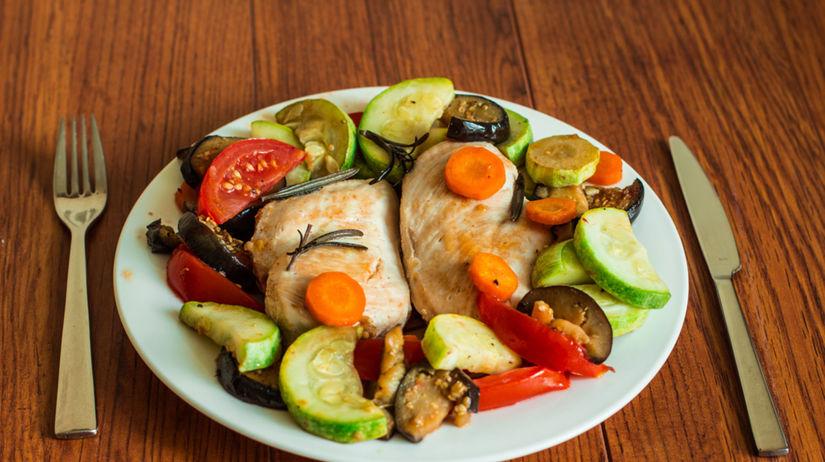proteín, proteínová diéta, kuracie mäso