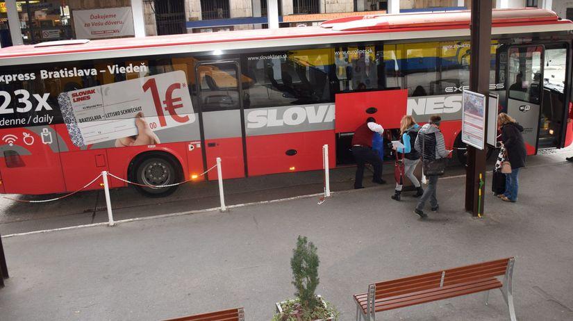 slovak lines inzercia