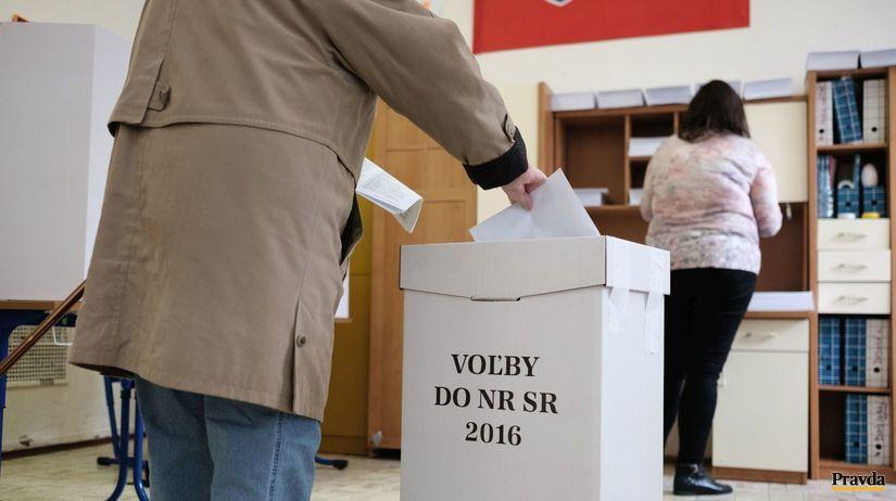 parlamentné voľby 2016, voľby,