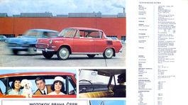 Škoda 1000 MBX - história