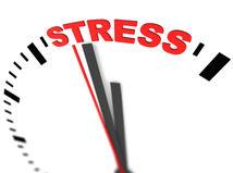hodiny, stres