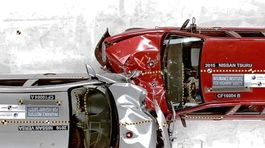 IIHS: Nissan Versa vs Nissan Tsuru - crash test