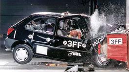Euro NCAP - 20 rokov