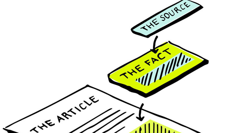 spravodajstvo, fakty, žurnalistika, Wikipedia