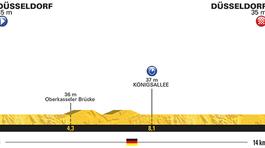 Tour de France, etapy