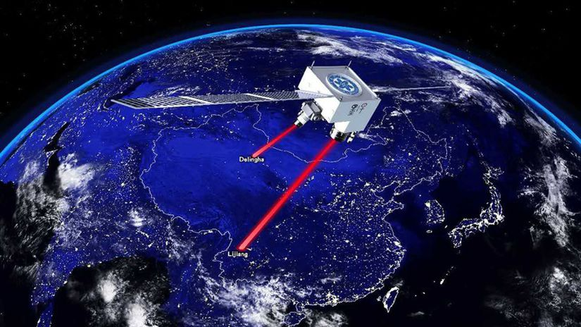 teleport, čína, fotón, satelit