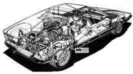 Škoda 110 Super Sport - koncept 1972