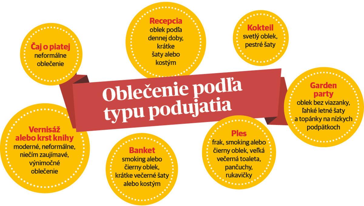 Etiketa  Slávnostné podujatia a dress code - Spoločnosť - Žurnál ... 63e0820d98a