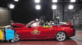 Euro NCAP - Mercedes-Benz C Cabrio