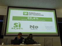 Taliansko, referendá, Lombardsko, Benátsko