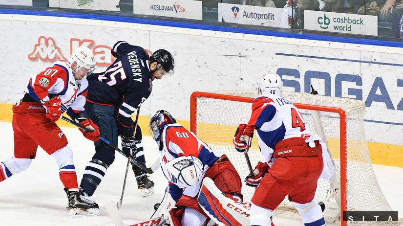 HOKEJ-KHL: Bratislava - Jaroslavľ