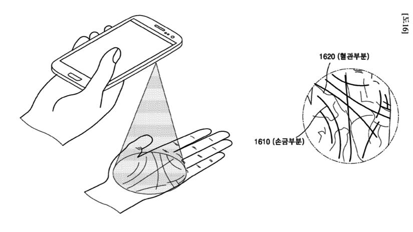 Samsung, overenie identity, autentifikácia