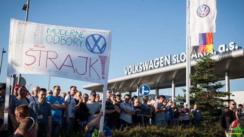 volkswagen,  protest štrajk platy